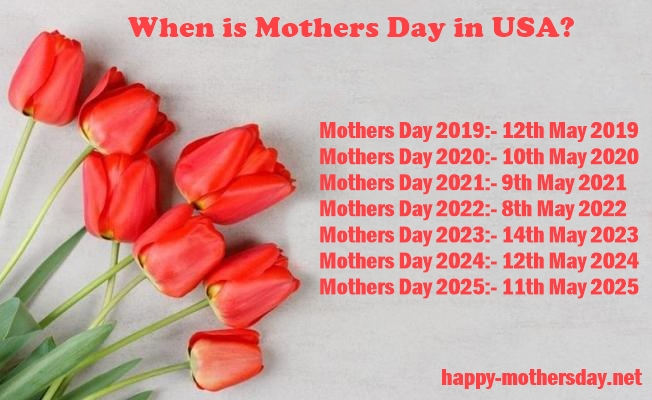 When is Mothers Day 2019 in USA
